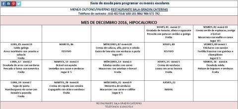 hipocalorico